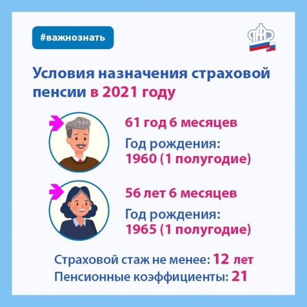 Как будут назначаться пенсии в 2021 году