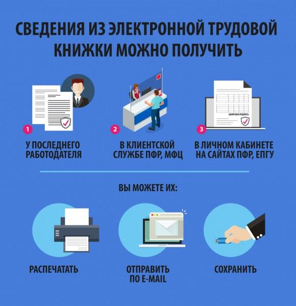 Для граждан, впервые устраивающихся на работу, трудовая книжка станет электронной